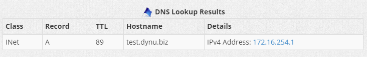 Alias Dynu Dynamic DNS
