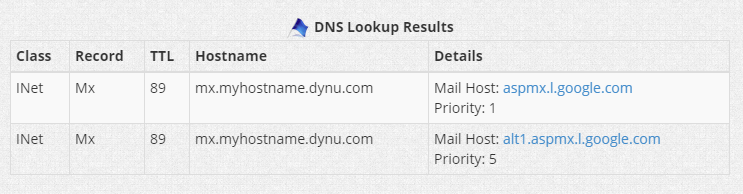 MX Record Dynu Dynamic DNS